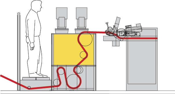 module-rotary screen